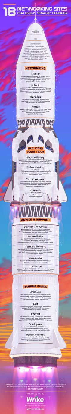 18 Top Networking Sites for Startup Founders #infographic #Business #Startup…