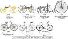 Cycling, Bike, Racing Bike, Transportation, Bicycles, Cruises, Yachts, Trains, Planes