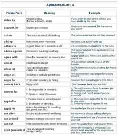 PHRASAL VERBS | My English Blog
