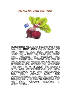 An all-natural beetroot's ingredients. Loads of chemical names that sound scary but are completely natural. Good lesson on how chemicals do not necessarily mean a bad thing.