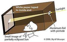 caixa de cartón para ver eclipses de sol