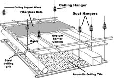 Acoustically Isolated Ceiling Diagram - Click to enlarge