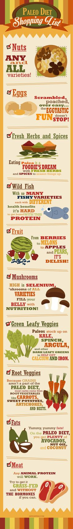 http://www.getcapitan.com/list/paleo-diet-shopping-list A Paleo diet list should be created prior to starting your new diet. You will be amazed of the results.