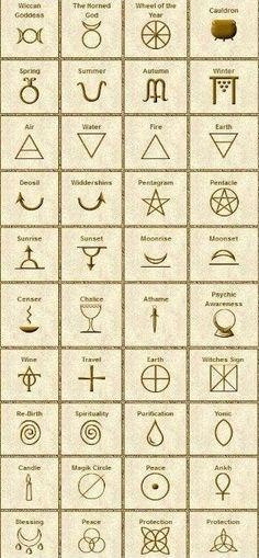 Book of Shadows: wiccan symbols