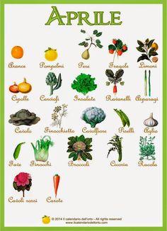 Briciole di Sapori: Calendario della frutta e verdura