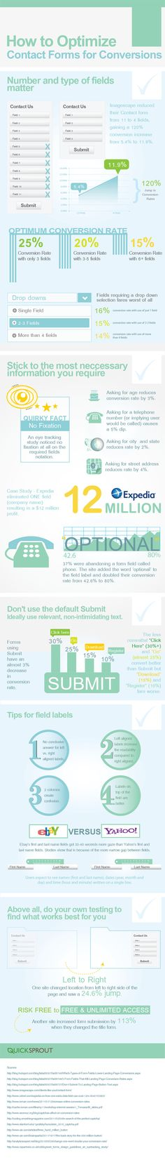 #INFOgraphic > Contact Form Optimization: is there a magic recipe as for optimizing a contact form for more conversions? The answer is no, as it largely depends on the scope a form serves, the industry or niche a site refers, and the general look and feel of a web property. However, there are some general rules that can avert leaking... > http://infographicsmania.com/contact-form-optimization/