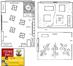 Feng Shui classroom layout - I'm stuck for  a workable desk arrangement - I like the four desk spiral layout