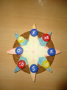 Rosa dos Ventos Compass Rose, Eliana, Gabriel, Ale, College, Christmas Ornaments, Holiday Decor, Water Cycle, Interactive Notebooks