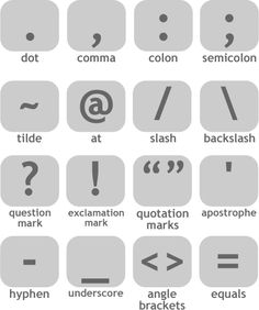 signos de puntuacion en ingles - Buscar con Google