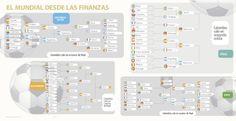 Brasil y Argentina, los ganadores de los financieros