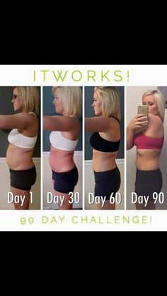 Take the Fat Fighter 90 day challenge!