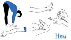 Beighton hypermobility score - Use this to train smarter