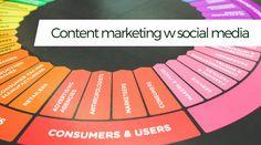 Bądźmy ze sobą szczerzy. Content marketing to działania, które są oparte o wyszukiwarki internetowe. Konsument ma potrzebę, wpisuje frazę w Google i przechodzi na stronę wyników. Cała trudność polega na tym żeby nasza treść znalazła się wysoko w SERP, a potem rozwiązała problem konsumenta. Gdzie tu jest miejsce na social media?