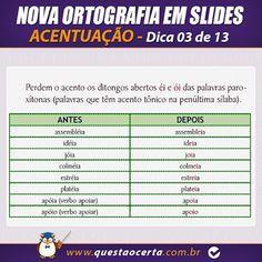 PoRtUgUêS nA TeLa: NOVA ORTOGRAFIA - Dica 03 de 13 - Acentuação (Part...