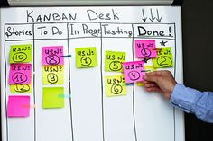 Japanese Kanban Concept as an example for a modern project management methodology. Business man crossed his arms on the background of kanban desk. - Buy this stock photo and explore similar images at Adobe Stock Business Software, Software Testing, Agile Board, Agile Software Development, Operations Management, Project Management, Time Management, Study Notes, Let Them Talk