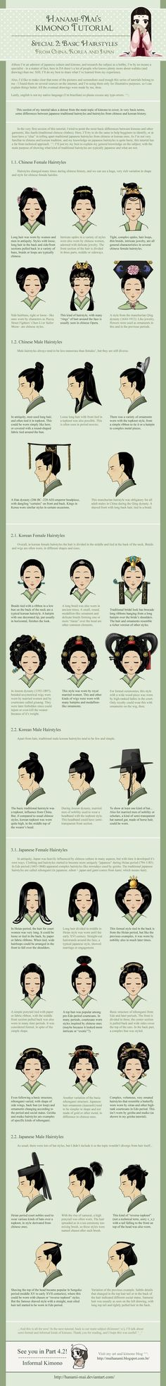 hairstyles | Kimono Tutorial - Special 02 | by Hanami-Mai.devian... on @DeviantArt