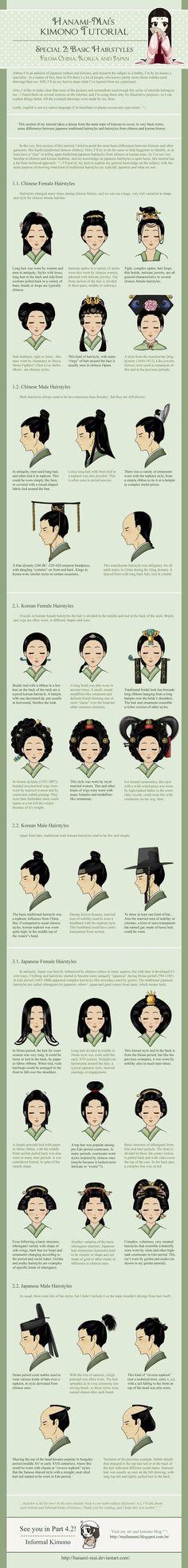 peinados orientales