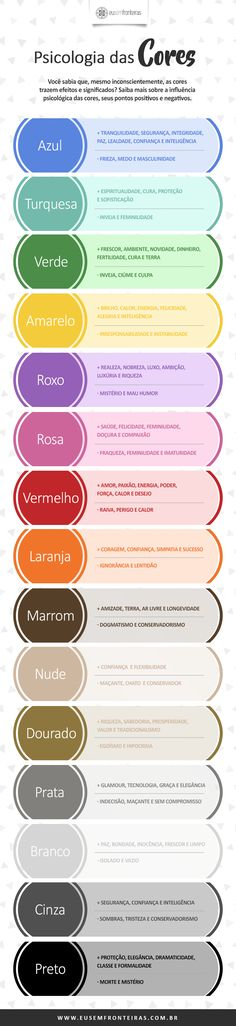 Qual a sua cor favorita? Veja o que ela pode estar te dizendo!