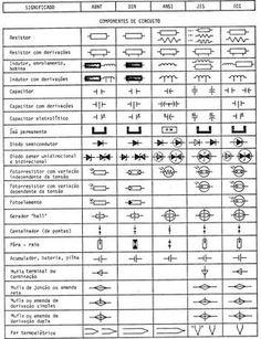 Tecnicas pdf tabelas