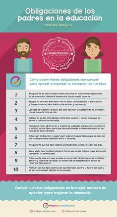 Obligaciones de los padres en la educación