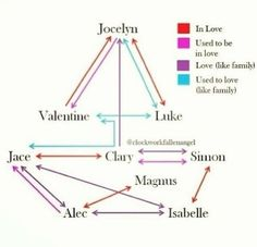 It's not a love triangle, it's a love sailing boat
