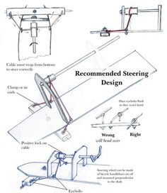 Recommended Steering Design