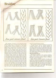 Macrame Knots - Angela M B Pires - Picasa Web Albums