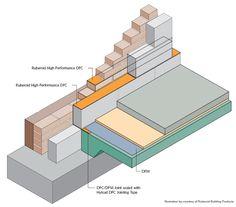 Damp proofing details parapet pinterest damp proofing damp proof membrane dpm solutioingenieria Image collections