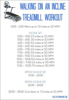 Treadmill Walking Workout, Incline Treadmill, Treadmill Workouts, Walking Exercise, Hiit, At Home Workouts, Walking Workouts, Treadmill Routine, Running Routine
