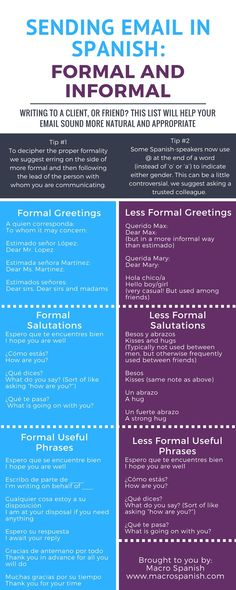 Spanish formal and informal greetings/phrases for letters and emails