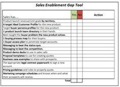 sales_enablement_gap_tool-resized-600.jpg (600×437)
