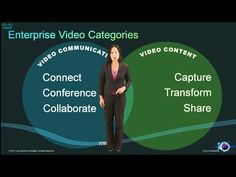 """The Journey to Pervasive Video: Enterprise Video Content - The future of video; """"Capture, Transform, Share"""""""