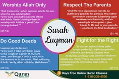 Lessons We Can Learn from Surah Luqman