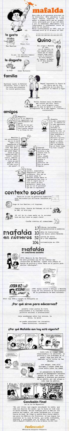 El Mundo de Mafalda #infografia  I have this book. It's got 50 years of Mafalda comic strips. I also have the VHS video which I need to get converted.