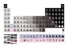 Periodic Table of Ambersand
