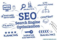 Search Engine Optimization (SEO) Helps Customers Find You FunnelVision provides search engine marketing services to help you acquire new customers quick Digital Marketing Strategy, Seo Strategy, Digital Marketing Services, Marketing Strategies, Marketing Website, Seo Marketing, Internet Marketing, Online Marketing, Media Marketing