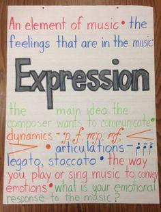 An it chart Music Anchor Charts, Music Charts, Teaching Orchestra, Teaching Music, Piano, General Music Classroom, Music Bulletin Boards, Music Education, Music Teachers