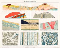 Geologic cross sections