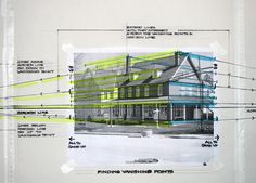 Finding vanishing points  Tutorial Thread:   Painting Buildings in the Landscape Loosely & Colorfully - WetCanvas