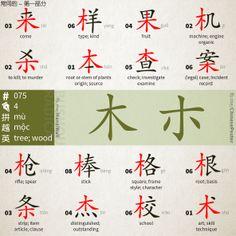 radical - 075 - 木 - mù - part1 Basic Chinese, Chinese English, Learn Chinese, Chinese Phrases, Chinese Words, Chinese Alphabet Letters, Chinese Pinyin, Chinese Lessons, Chinese Writing
