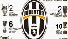 Juventus, il palmares storico