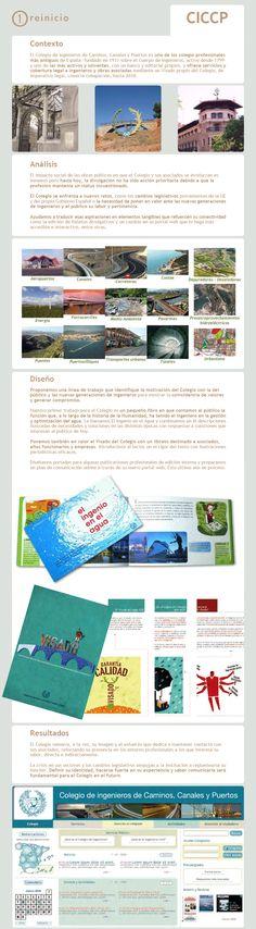 Infografía de proceso de trabajo de Reinicio.net para el Colegio de Ingenieros de Caminos, Canales y Puertos de España