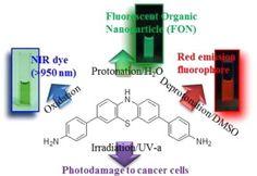 Multiple fluorescent behaviors of phenothiazine-based organic molecules