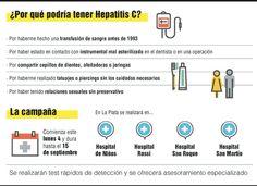 #Buscan dar con 240 mil argentinos que no saben que tienen Hepatitis C - Diario El Día: Diario El Día Buscan dar con 240 mil argentinos que…
