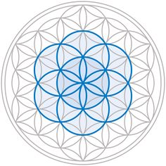 Spiritual symbols are everywhere in our world! Here are the ones you need to know and what they mean.