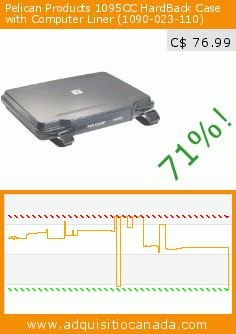 Pelican Products 1095CC HardBack Case with Computer Liner (1090-023-110) (Personal Computers). Drop 71%! Current price C$ 76.99, the previous price was C$ 265.99. https://www.adquisitiocanada.com/pelican/pelican-products-1095cc