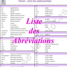 AbreviationsTricot