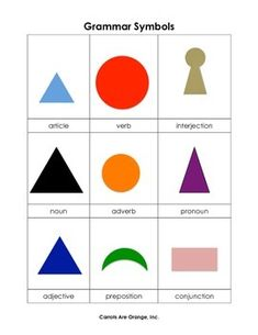 Use this document as a reference guide, assessment document, or template for yourself and your students. Also use in Montessori grammar works in the classroom. For lessons and more Montessori goodness, please see my blog: Carrots Are Orange