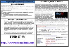 Science Daily Database! Use the Science Daily webpage as a database of information that students can use to research a particular topic. The database offers information in different mediums such as news stories, video's and images to allow for a diverse collection of information. Find it at: http://www.sciencedaily.com