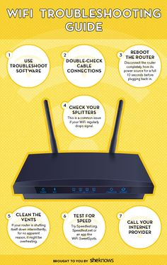 How to fix Wi-Fi the next time it goes down (INFOGRAPHIC)